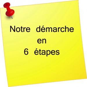 post it démarche